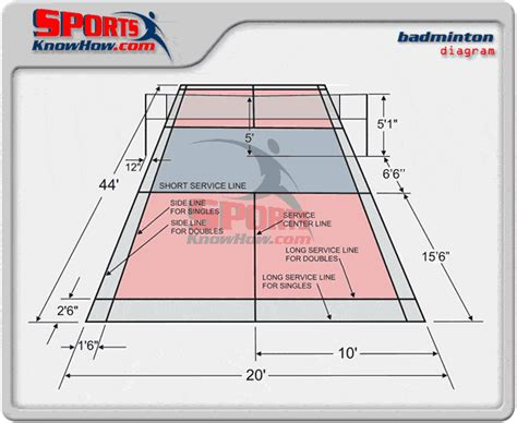 bedroom sizes in metres badminton court measurements dimensions size