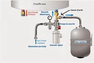 chauffe eau vase expansion ezkrima