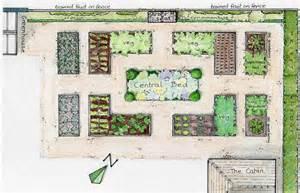 Planning A Vegetable Garden Layout Le Petit Chateau Potager Garden