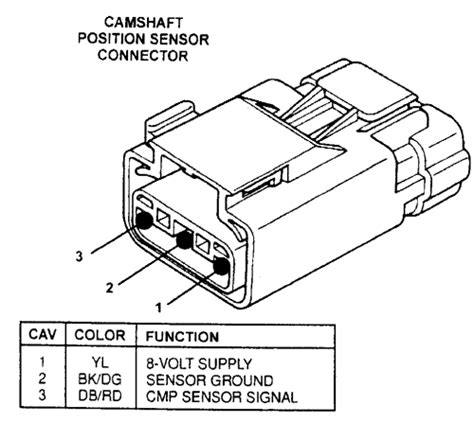 car engine repair manual 1998 chrysler cirrus head up display service manual how to replace 1998 chrysler cirrus crank angle sensor new bmw genuine crank