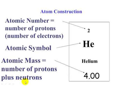 atomic structure and the periodic table edexcel chemistry unit 1 atomic structure and periodic table