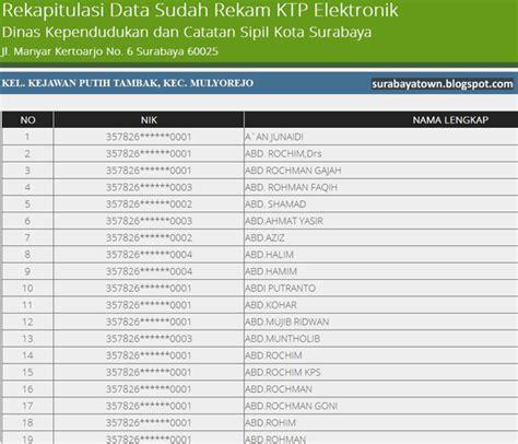Tentang Tilan Nama Alamat Salah Pada Website Jne cek ktp surabaya surabaya town