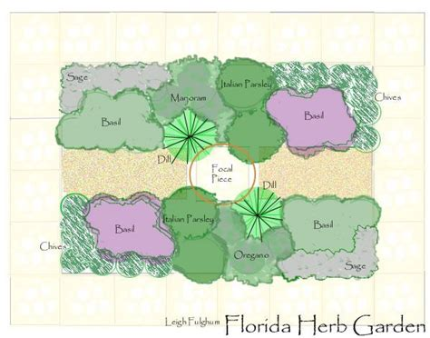Herb Garden Layout Ideas Florida Herb Garden Design Herb Garden Plans Gardens Cilantro And Herbs Garden