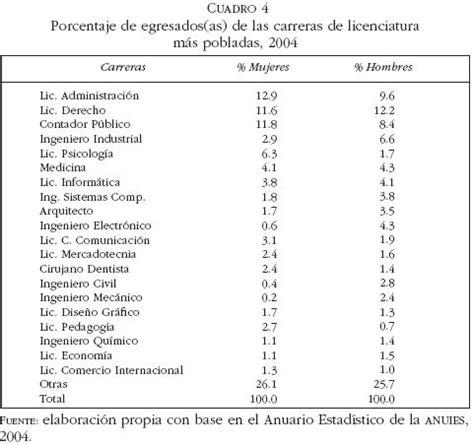 cuanto fue ipc 2015 cual es el porcentaje de inflacion para el 2015 cuanto es