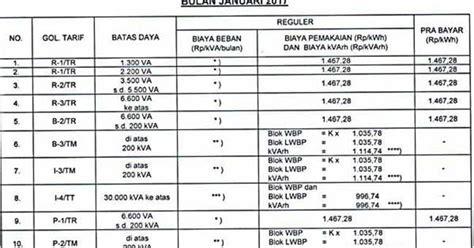 Oven Listrik Dengan Watt Kecil cara menghitung biaya listrik perangkat elektronik