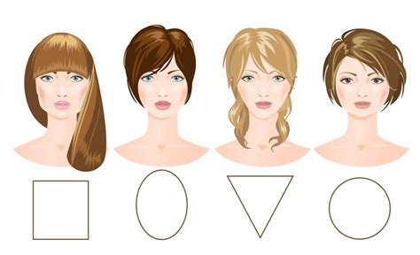 face shapes bangs hairstyle vs face shape women health info blog