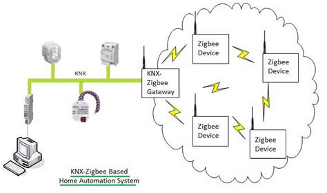 knx home automation wiring diagram wiring diagram