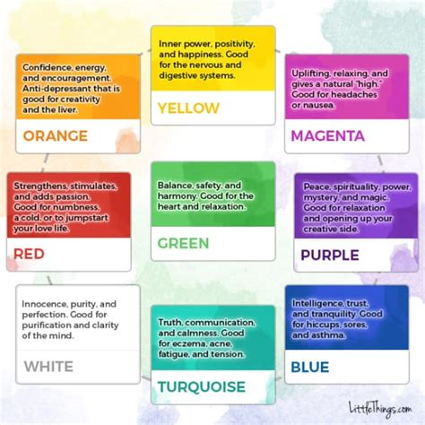 light therapy for anxiety each of these 8 colors has a unique power which color