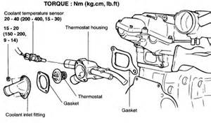 2000 Hyundai Elantra Thermostat All Info About Auto Repair Asian Illustrations 33