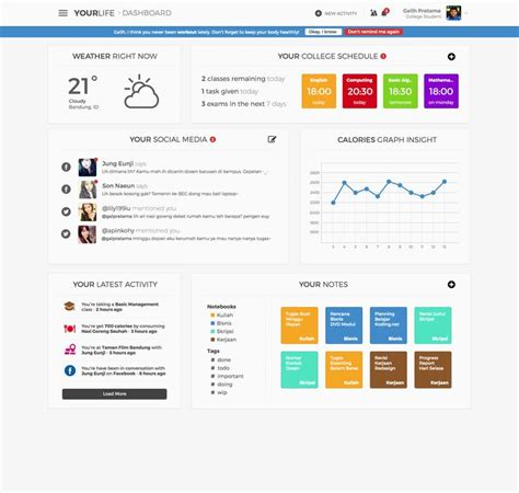 dashboard web design layout 17 best images about ui design layout dashboard on