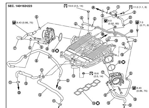 nissan quest throttle body wiring harness nissan free engine image for user manual download nissan quest throttle body wiring harness throttle body carburetor wiring diagram odicis