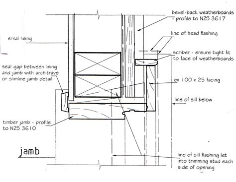 window cross section joinery cross sections flashing details westpine joinery