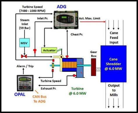 termination resistor position termination resistor position 28 images j1939 faq vw transmission support vw free engine