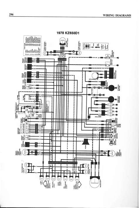 z650 wiring diagram 1979 kawasaki kz650 wiring harness