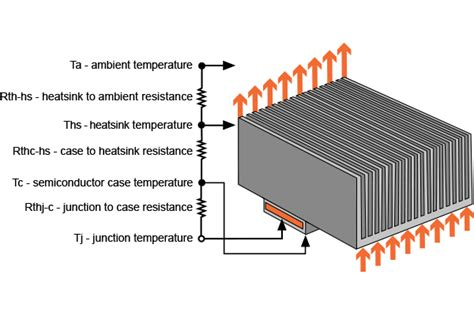 power resistor thermal resistance heat sink calculator electrical engineering electronics tools