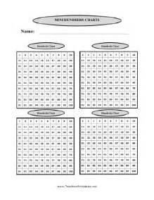 printable blank classroom charts images