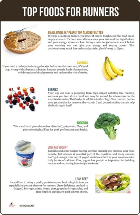 healthy fats for runners loss supplements