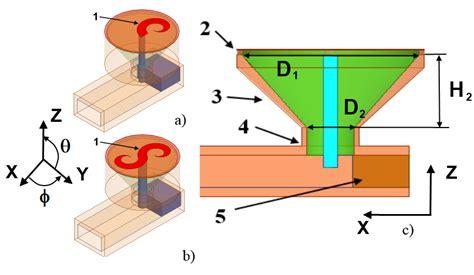 planar spiral inductor calculator image gallery planar spiral