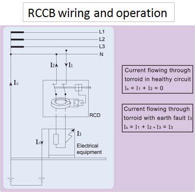 hager rccb wiring diagram 25 wiring diagram images