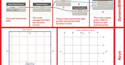 pattern grid revit create revit grids from an imported linked autocad file