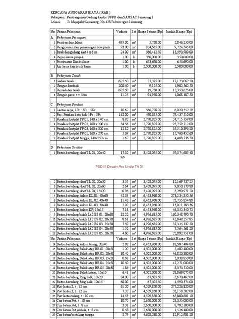 Satuan Pekerjaan Pembersihan Lahan 4 rab pdf