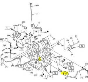 Subaru Transmission Diagram Subaru Automatic Transmission Diagram