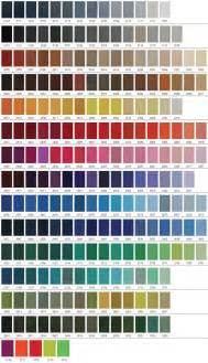 tonal color riri zipper color chart