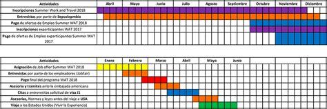 cronograma de eventos 2016 jdccppcom cronograma summer 2018