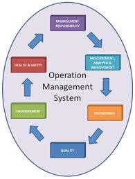 presentation on operations management assignment point