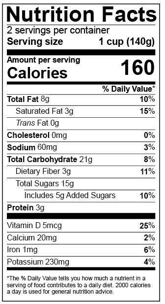 Genesis R D Version 11 1 New Fda Nutrition Facts Labels Esha Research New Nutrition Facts Label Template