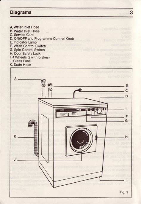 100 wiring diagram for hoover washing machine