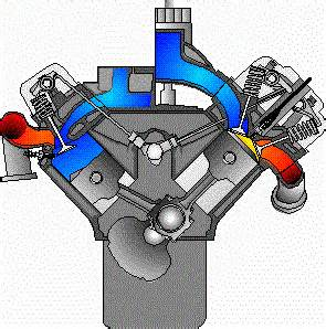 4 6 overhead engine diagram html 4 free engine image for user manual