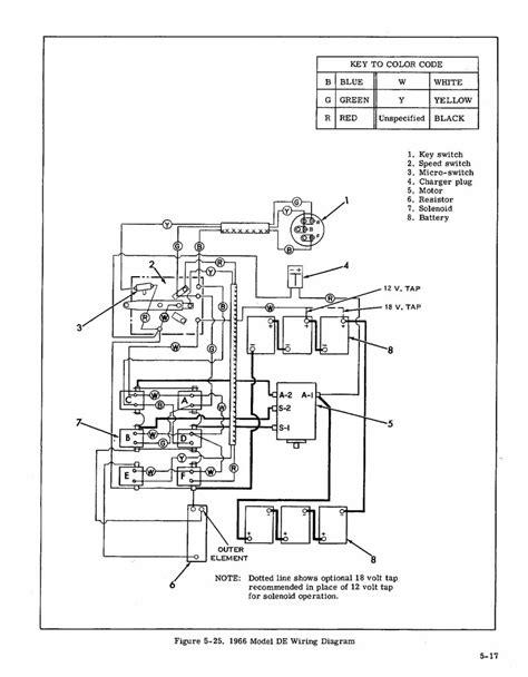 harley davidson golf cart starter generator wiring diagram