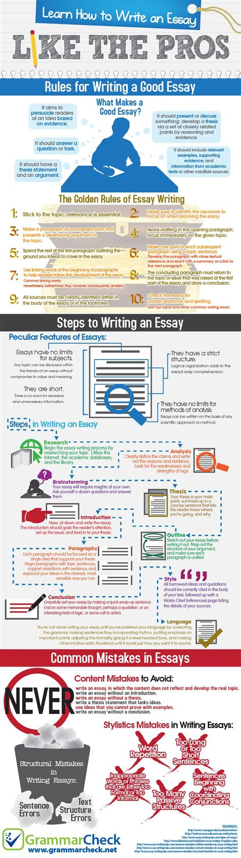 17 best ideas about writing bunch ideas of best 25 essay writing ideas on