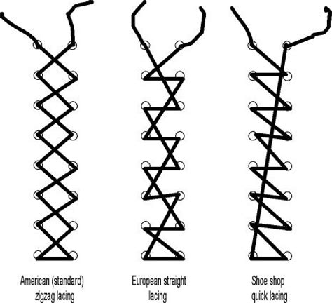 army lacing pattern thebeautyofcorsetcraftsmanship via 1700 s women s under