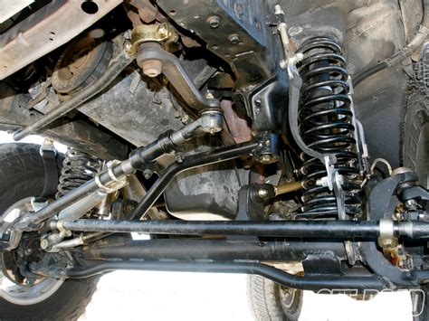 jeep front shocks 2001 jeep grand cherokee sway bar diagram 2001 free