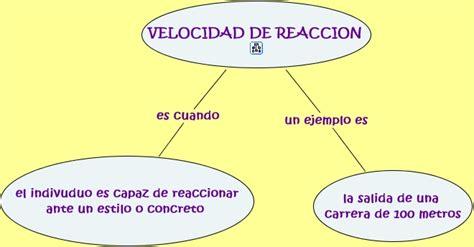 What Is Concept by Velocidad De Reaccion