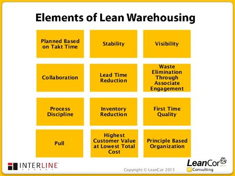 warehouse layout improvement leancor consulting webinar how to deploy continuous