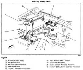 2001 chevy air conditioning truck first started the air