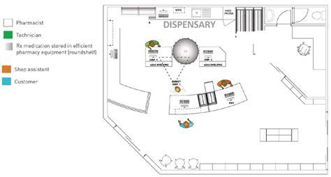 pharmacy dispensary floor plans pharmacy design floor plans wikizie co