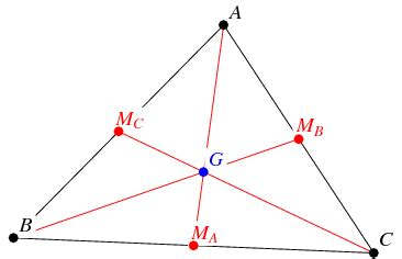 the centers of triangle:centroid, orthocenter