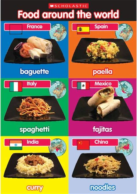 foods from around the world food around the world poster primary ks1 teaching resource scholastic