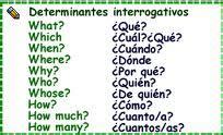 las preguntas interrogativas en ingles pronombres interrogativos en ingl 233 s la esquina informativa