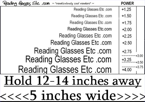reading glasses strength | how to determine your reading