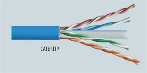 Cable Utp Cat 6 cat6 utp 24awg cat6 utp 24awg manufacturer supplier factory jiaxing doublewin cable co ltd