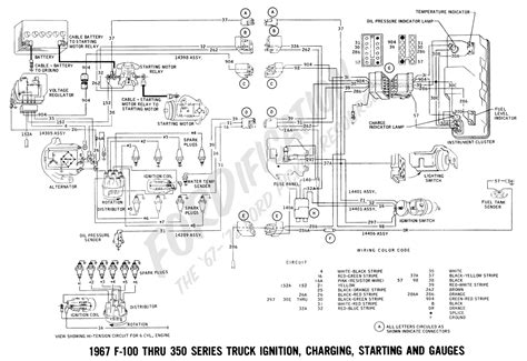 1969 ford f100 wiring diagram dejual