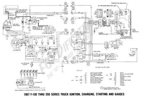 ford econoline wiring diagram