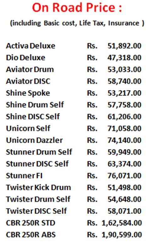 honda activa scooter price list honda activa price list car interior design