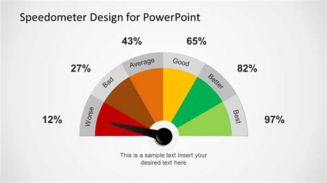 editable speedometer design template for powerpoint