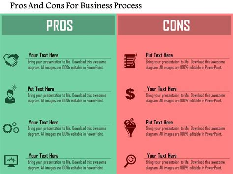 pros and cons list template how to create product reviews for your business site